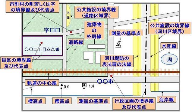 基盤地図情報とは 国土地理院