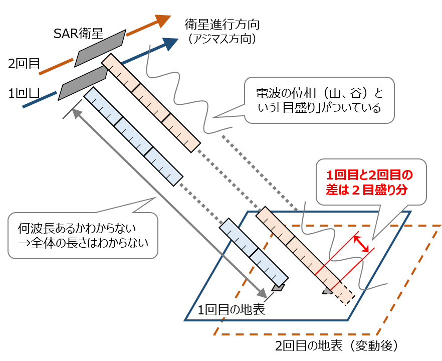 http://www.gsi.go.jp/common/000108854.png