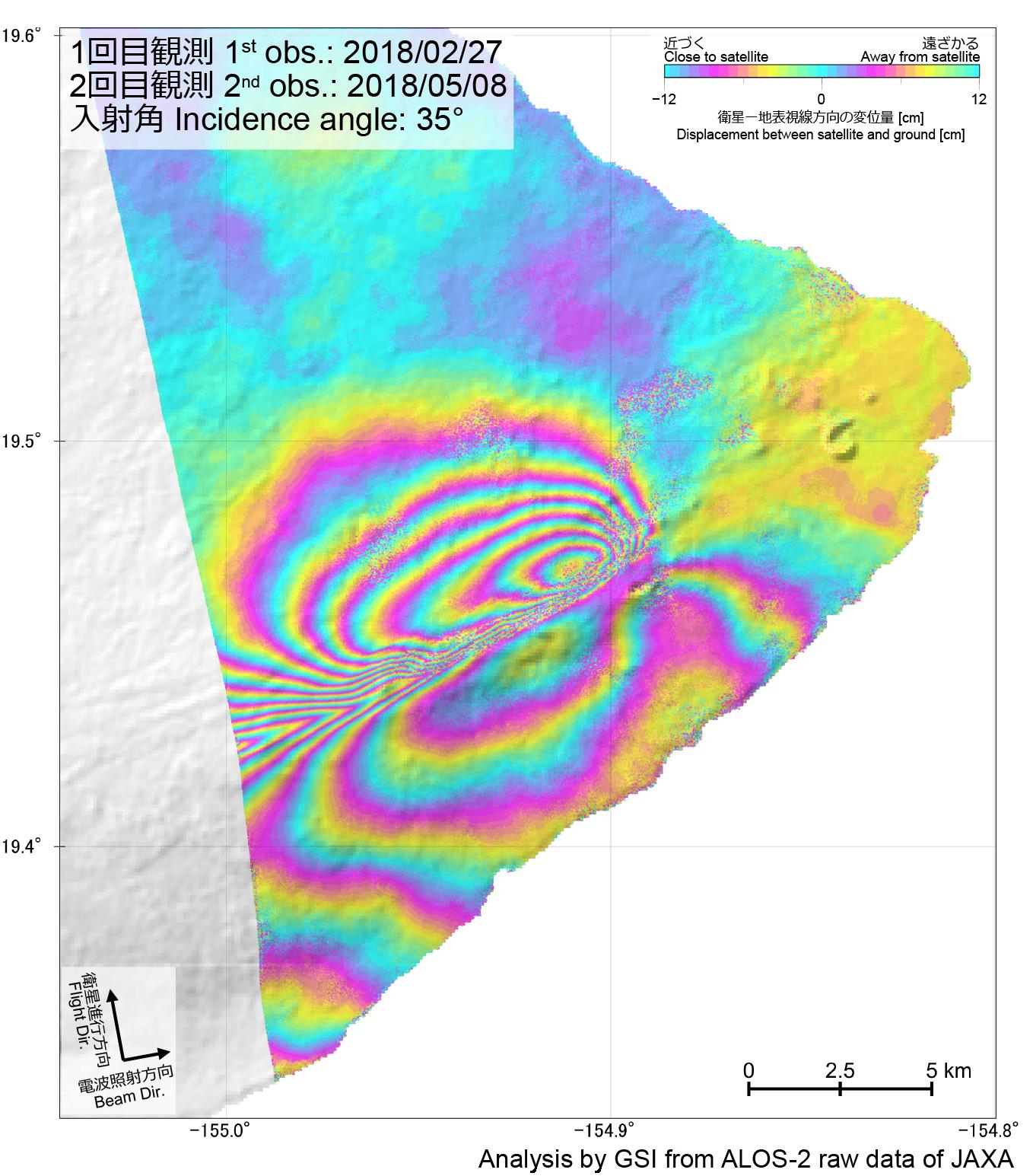 2018年ハワイ地震
