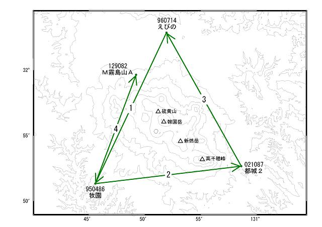 霧島山GNSS連続観測基線図
