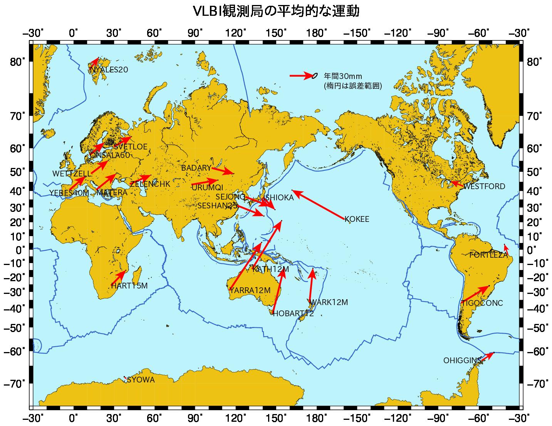 VLBIベクトル図
